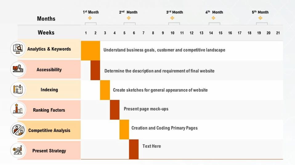 SEO Project Timeline Example