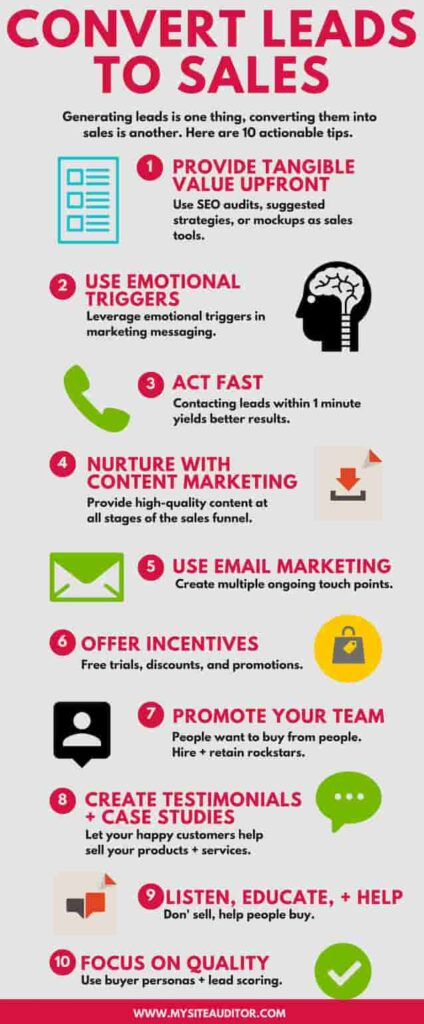 Convert Leads to sales infographic
